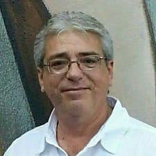 Reynol Profile ng User