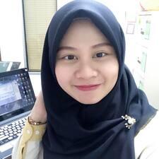 Gebruikersprofiel Siti Afiqah
