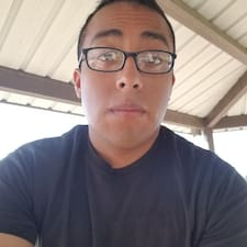 Profil korisnika Anival