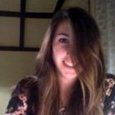 Megane - Uživatelský profil