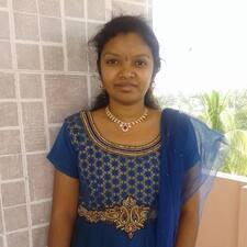 Hanitha User Profile