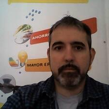 Profilo utente di Iván