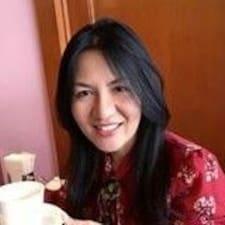 Suntharee - Profil Użytkownika