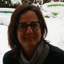 Rosa - Uživatelský profil