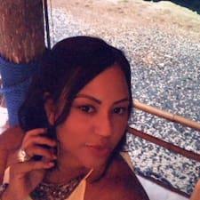 Profil utilisateur de Lissette