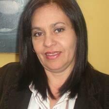 Profil Pengguna Consuelo