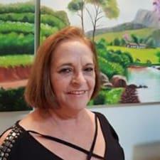 Renita felhasználói profilja