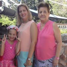 Profil korisnika Maria Felicia