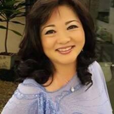 Sandra Lika User Profile