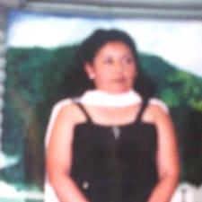 Profilo utente di Clara Luz
