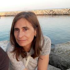 Profil korisnika Maria Pilar