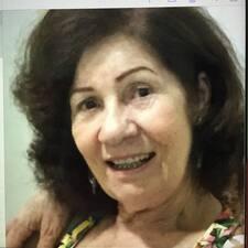 Profil utilisateur de Neli Maria