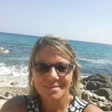 Profilo utente di Annita