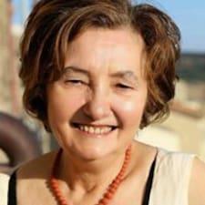Rosa Domenica User Profile