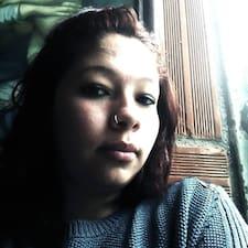 Juliana - Profil Użytkownika