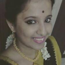 Lalitha Sindhuri User Profile