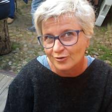 Anke Brugerprofil