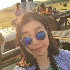 Profil utilisateur de Arale