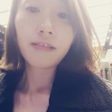 Euna - Profil Użytkownika