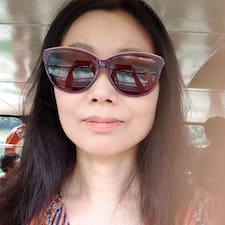 Profil utilisateur de Uk Hee