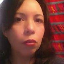 Profil korisnika Felecia