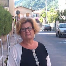Nicoletta Brugerprofil