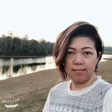 Suan Bankrut felhasználói profilja