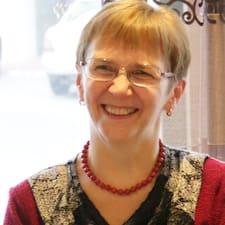 Annemarie Brukerprofil
