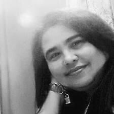Mary Anne Rowena - Uživatelský profil