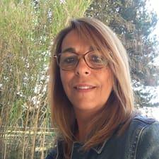 Profil Pengguna Frederique