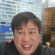 Perfil do usuário de Chung Bong