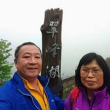 Profil korisnika 朝發
