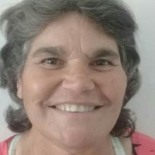 Profil korisnika Iete Maria