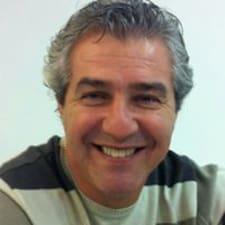 Profil korisnika Joil