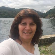 Profil Pengguna Maria