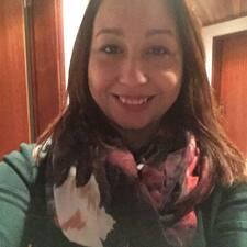 Mikaela felhasználói profilja