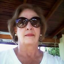 Helda Cecilia Correa De User Profile
