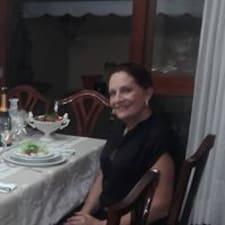 Notandalýsing Branca Luiza