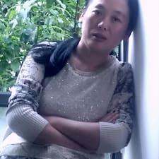 瑛 - Uživatelský profil