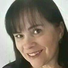 Doraci felhasználói profilja