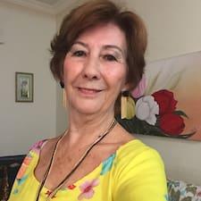 Maria Augusta Kullanıcı Profili