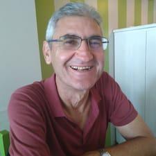 Profil korisnika Juan Mari
