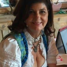 Margit User Profile