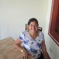 Laritza felhasználói profilja