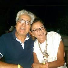 Profil utilisateur de Concetta