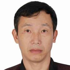 万平 - Profil Użytkownika