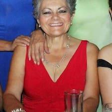 Magda Cecilia User Profile