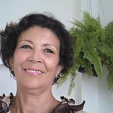 Ana Rosa - Uživatelský profil
