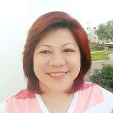 Maggie felhasználói profilja