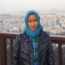 Dhia Syarifa - Profil Użytkownika
